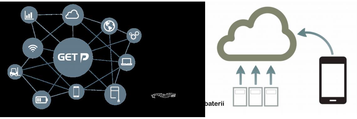 dcnu-micropower-get-cloud-fleet-management-battery